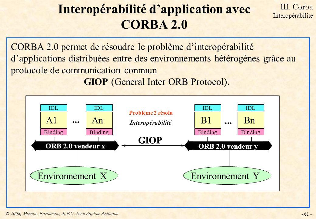 Interopérabilité d'application avec CORBA 2.0