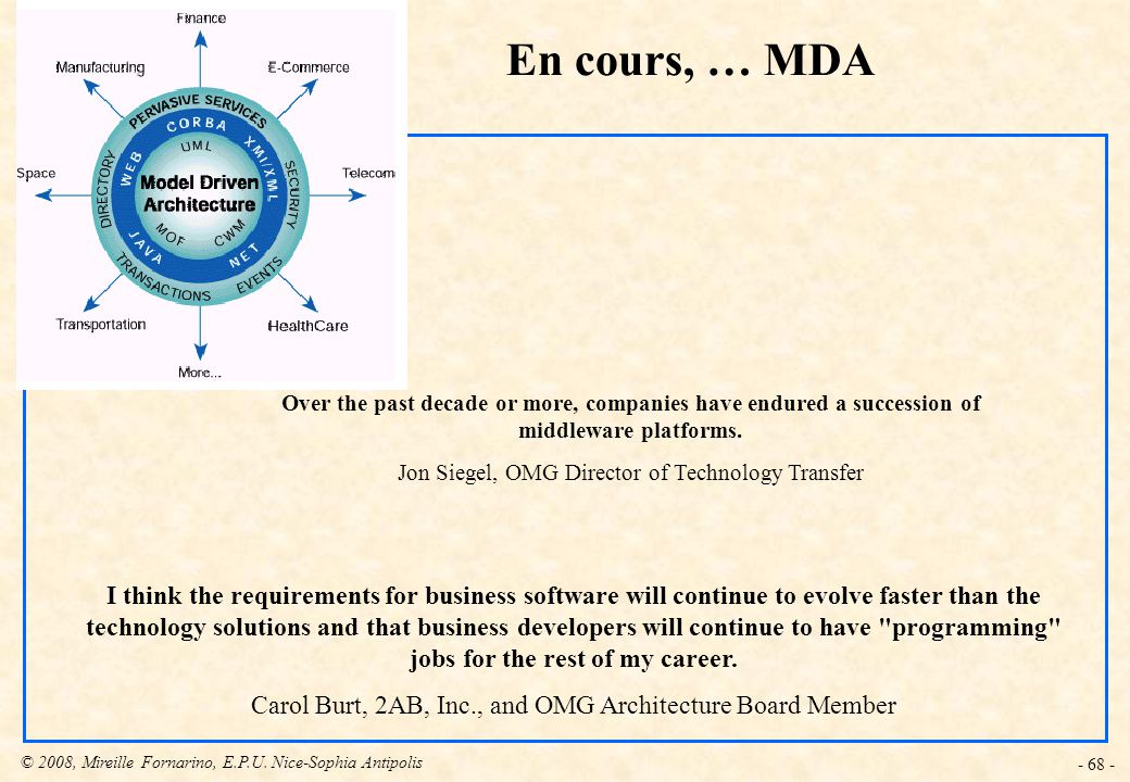 En cours, … MDA Today OMG has ten Domain Task Forces with several more in the chute; more are added from.