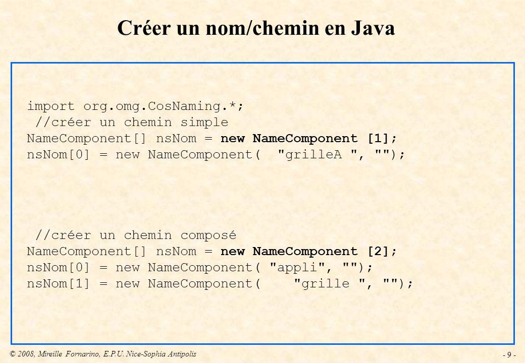 Créer un nom/chemin en Java