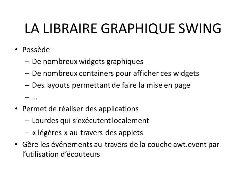 LA LIBRAIRE GRAPHIQUE SWING