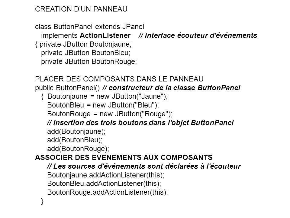 CREATION D'UN PANNEAU