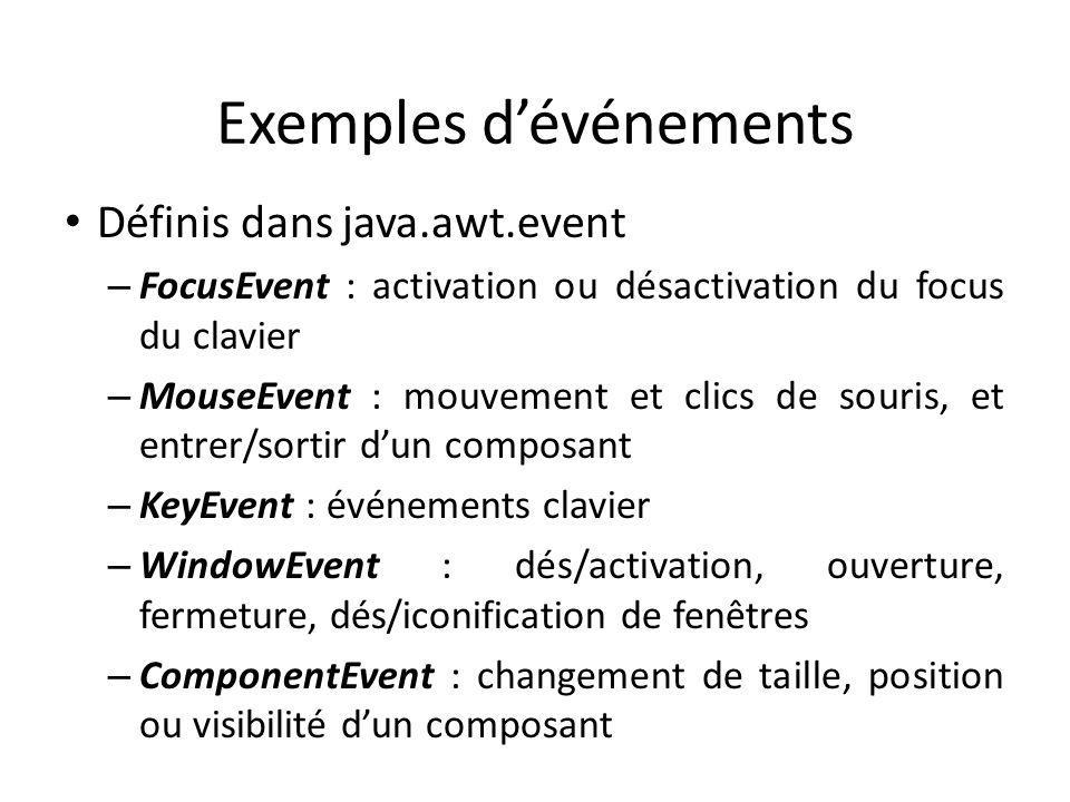 Exemples d'événements