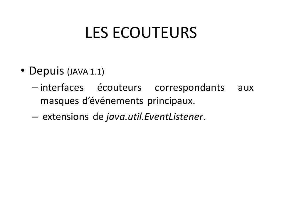 LES ECOUTEURS Depuis (JAVA 1.1)