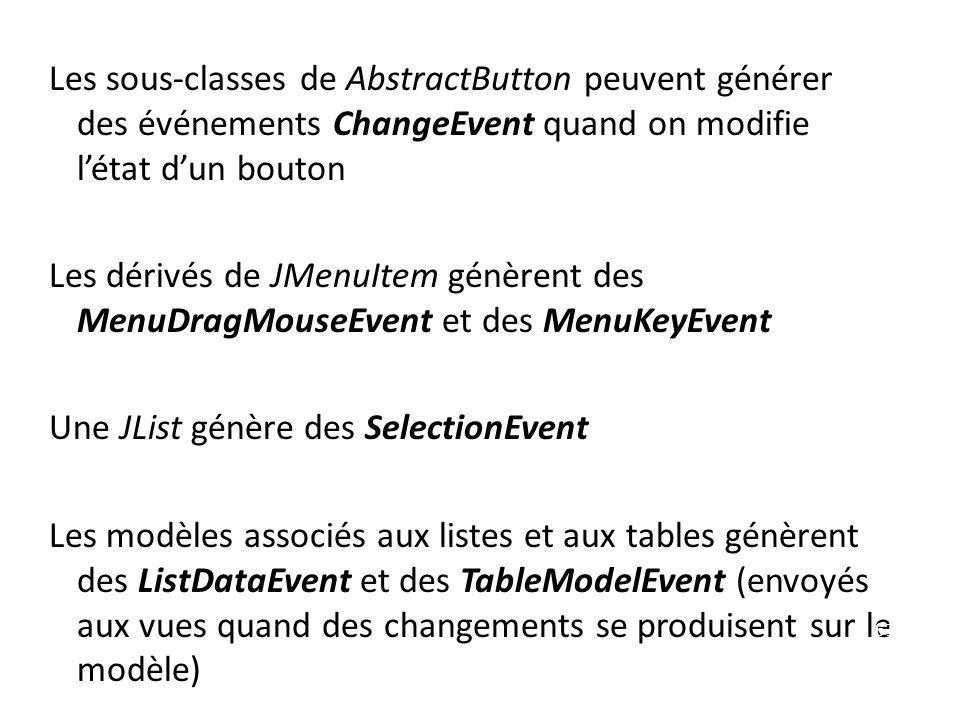Les sous-classes de AbstractButton peuvent générer des événements ChangeEvent quand on modifie l'état d'un bouton Les dérivés de JMenuItem génèrent des MenuDragMouseEvent et des MenuKeyEvent Une JList génère des SelectionEvent Les modèles associés aux listes et aux tables génèrent des ListDataEvent et des TableModelEvent (envoyés aux vues quand des changements se produisent sur le modèle)