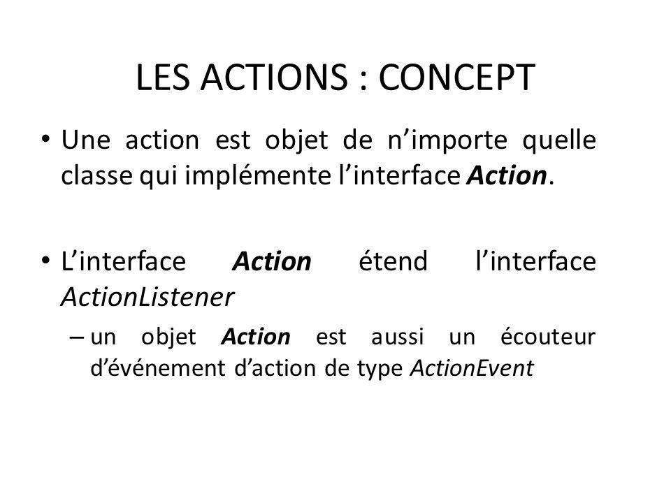 LES ACTIONS : CONCEPT Une action est objet de n'importe quelle classe qui implémente l'interface Action.