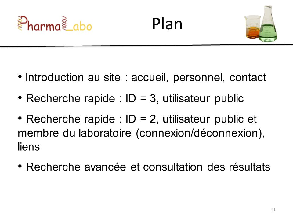 Plan Introduction au site : accueil, personnel, contact