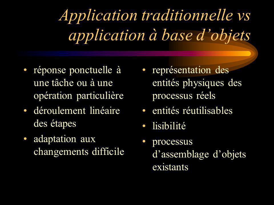 Application traditionnelle vs application à base d'objets