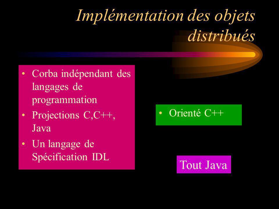 Implémentation des objets distribués