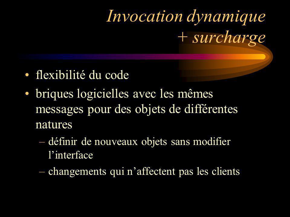 Invocation dynamique + surcharge