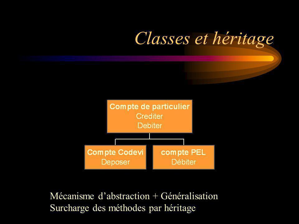 Classes et héritage Mécanisme d'abstraction + Généralisation