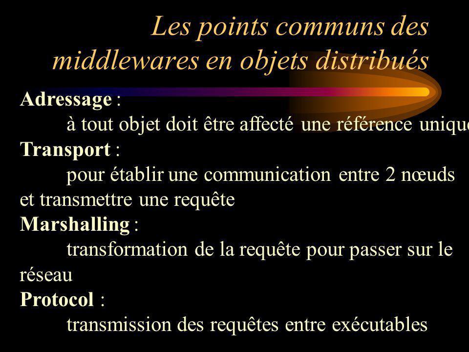 Les points communs des middlewares en objets distribués