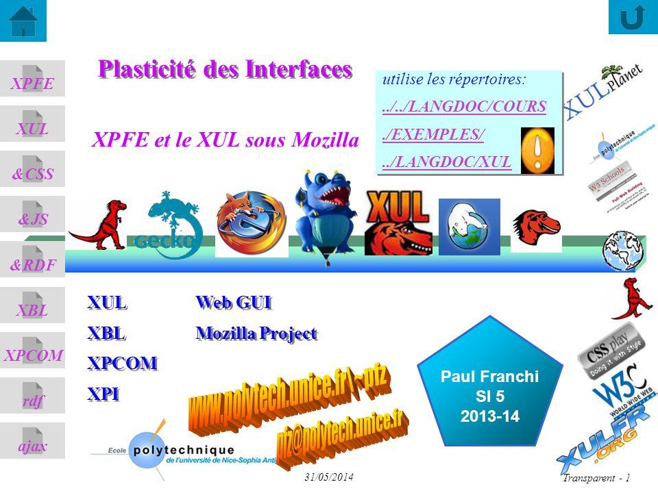 Plasticité des Interfaces
