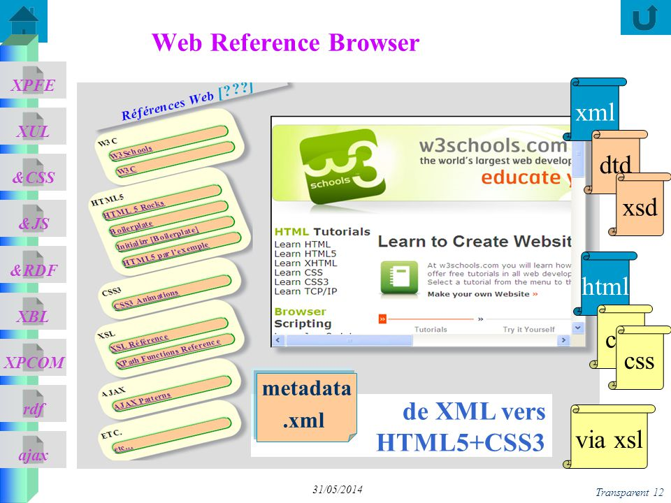 Web Reference Browser xml dtd xsd html css css de XML vers HTML5+CSS3
