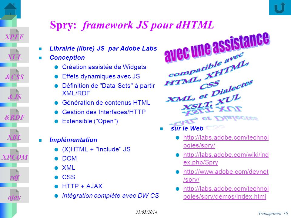 Spry: framework JS pour dHTML