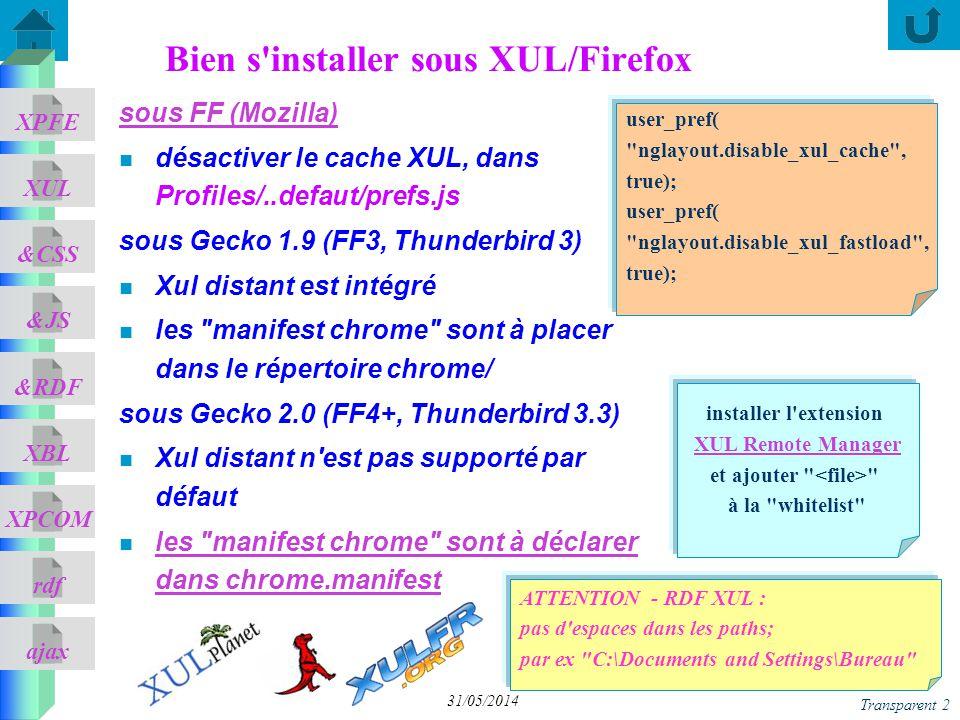 Bien s installer sous XUL/Firefox