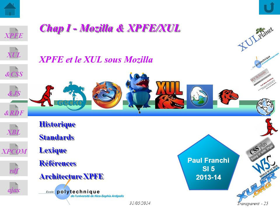 Chap I - Mozilla & XPFE/XUL