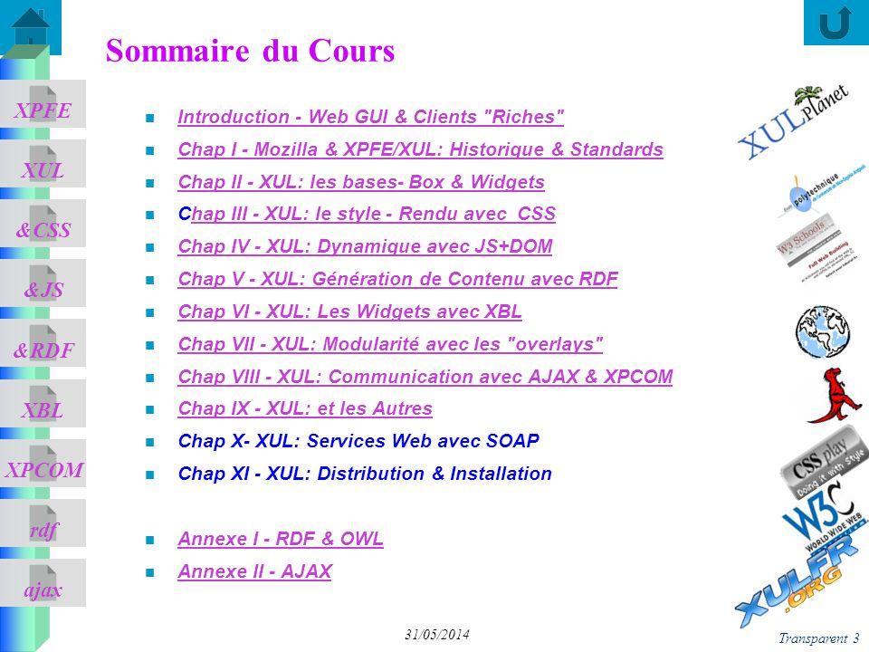 Sommaire du Cours Introduction - Web GUI & Clients Riches