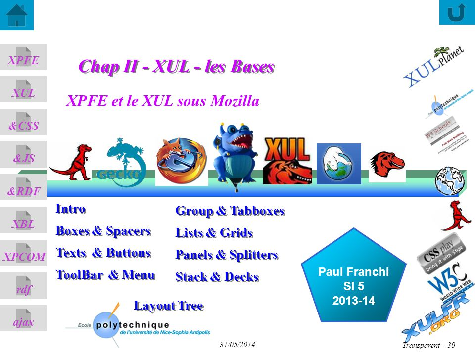 Chap II - XUL - les Bases Intro Boxes & Spacers Group & Tabboxes
