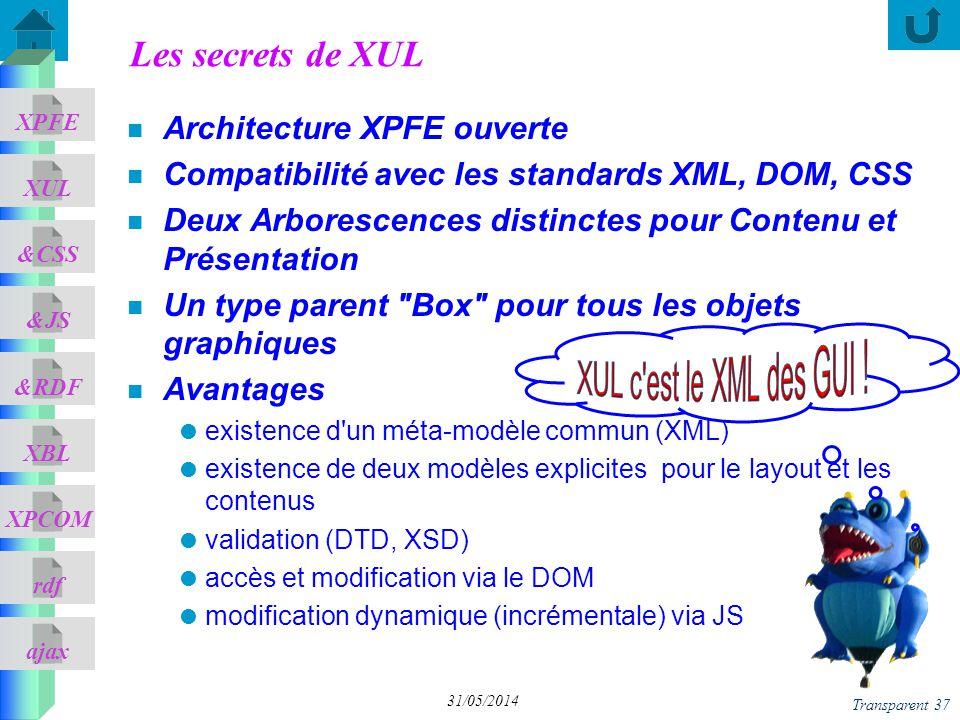 XUL c est le XML des GUI ! Les secrets de XUL