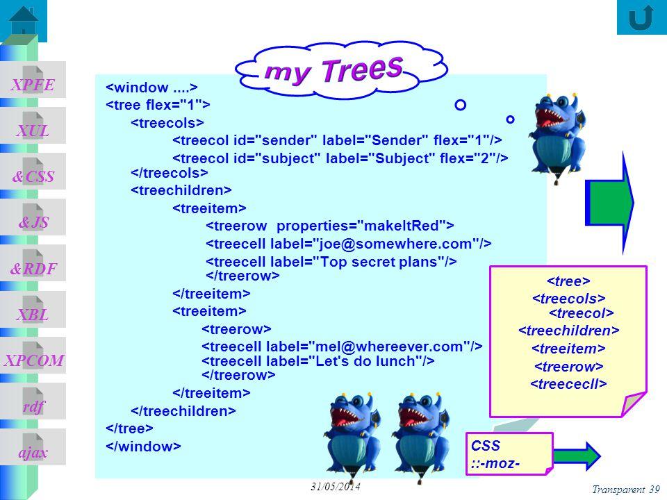 <treecols> <treecol> <treechildren>