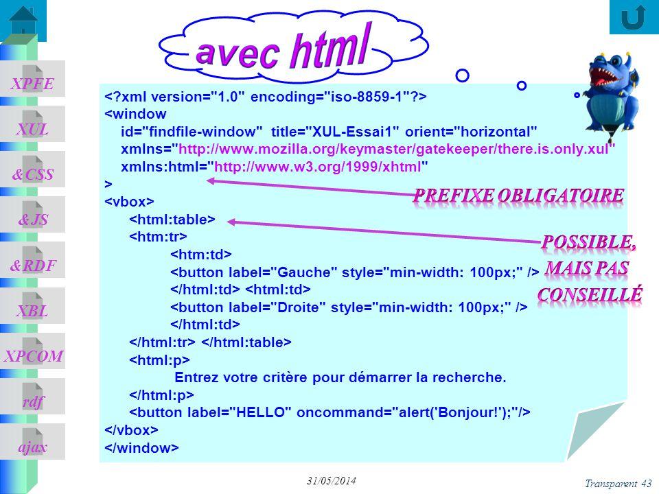 avec html pREFIXE OBLIGATOIRE possible, mais pas conseillé