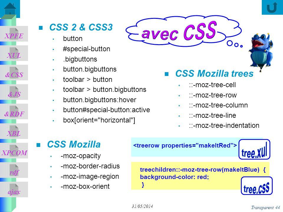 avec CSS tree.xul tree.css CSS 2 & CSS3 CSS Mozilla trees CSS Mozilla