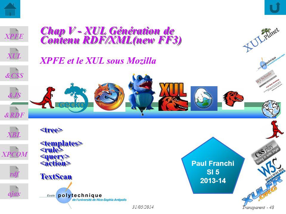 Chap V - XUL Génération de Contenu RDF/XML(new FF3)