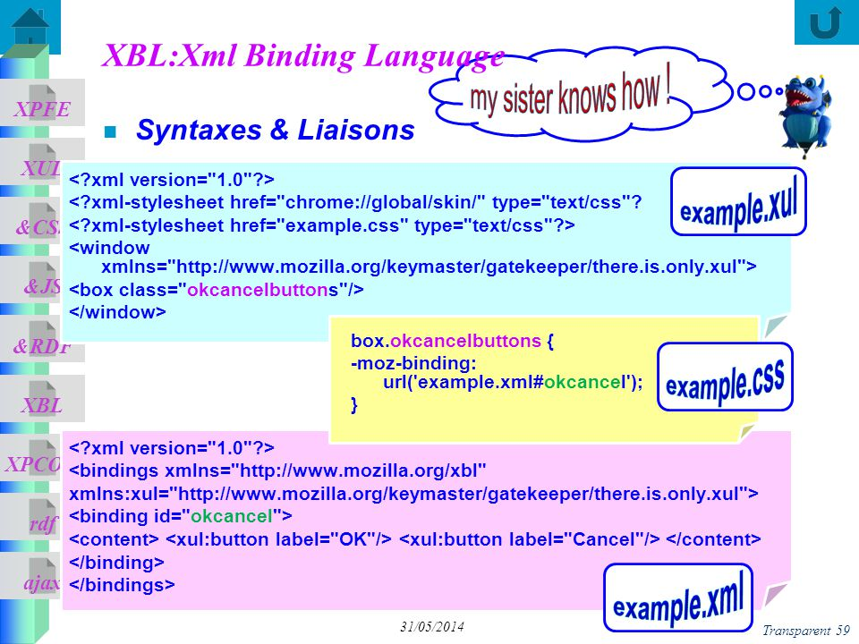 XBL:Xml Binding Language