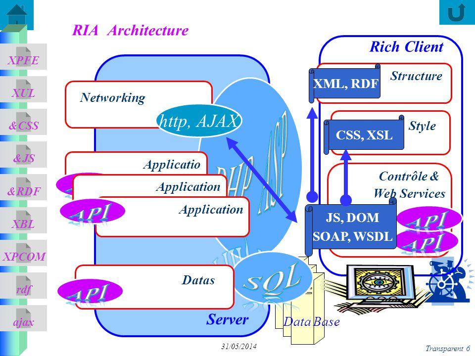 PHP, ASP ApI ApI ApI ApI SQL ApI