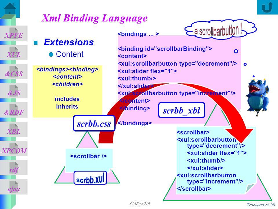 <bindings><binding>