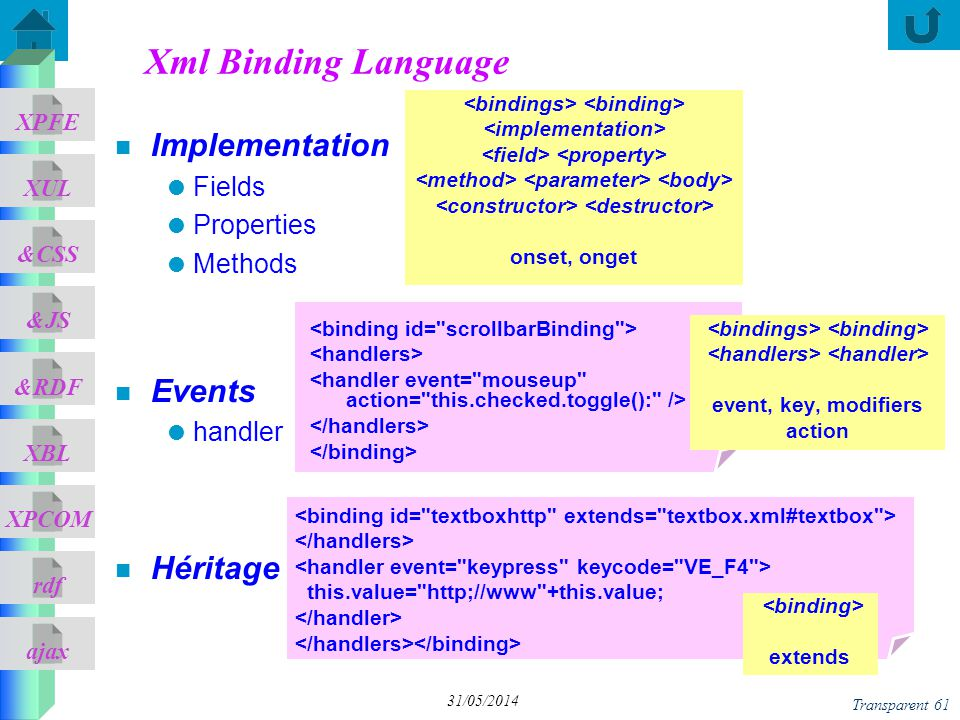 Xml Binding Language Implementation Events Héritage Fields Properties
