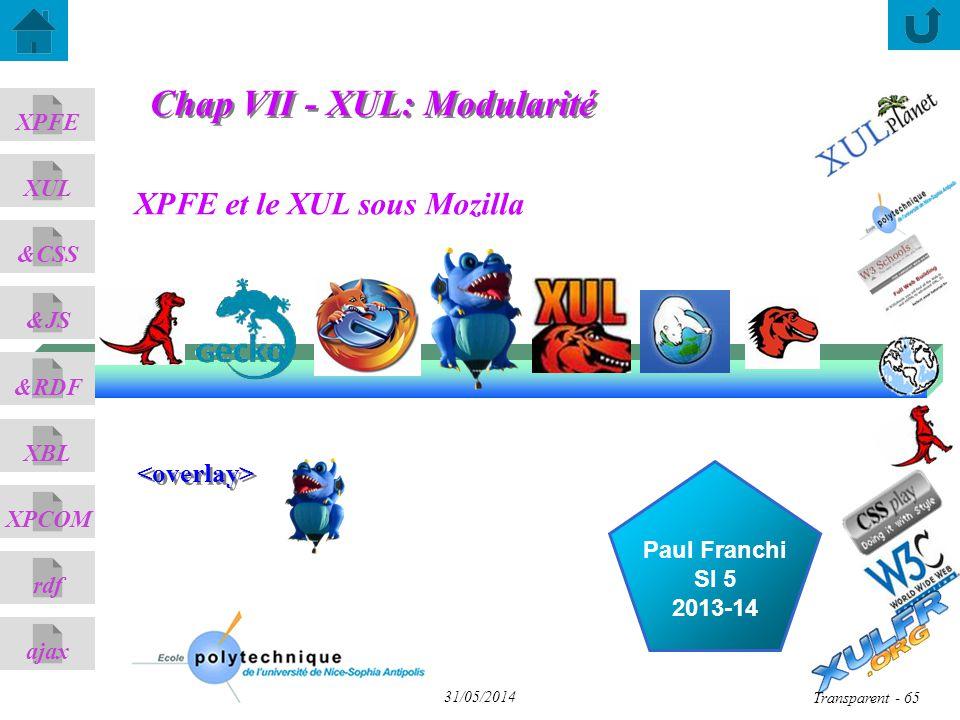 Chap VII - XUL: Modularité