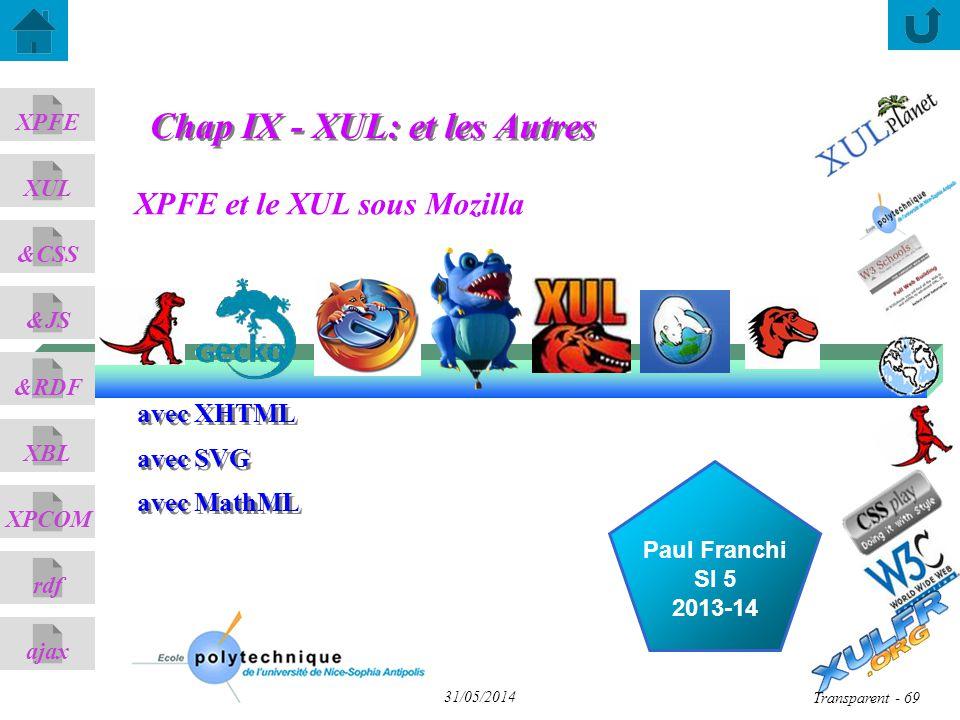 Chap IX - XUL: et les Autres