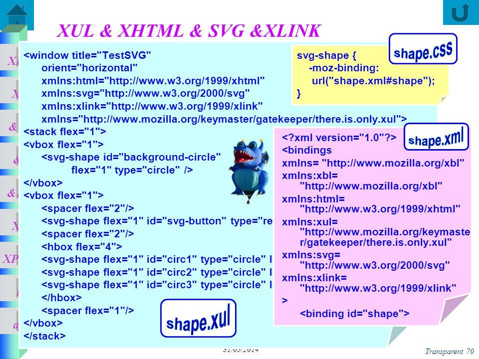 shape.css shape.xml shape.xul XUL & XHTML & SVG &XLINK