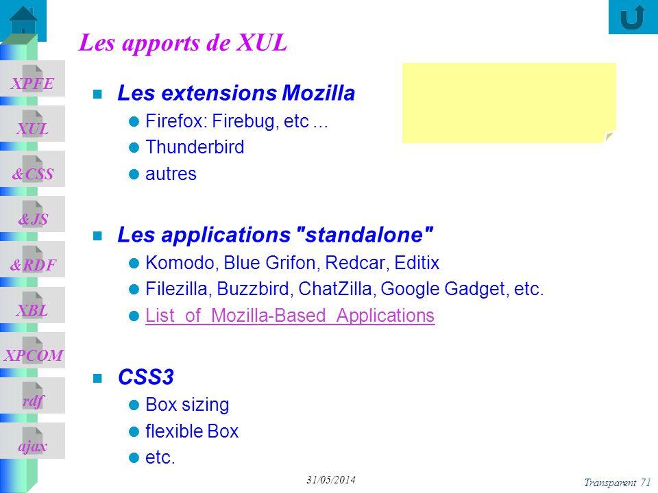 Les apports de XUL Les extensions Mozilla