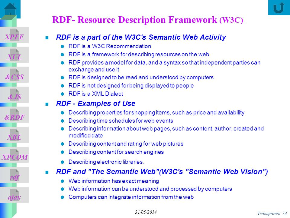 RDF- Resource Description Framework (W3C)