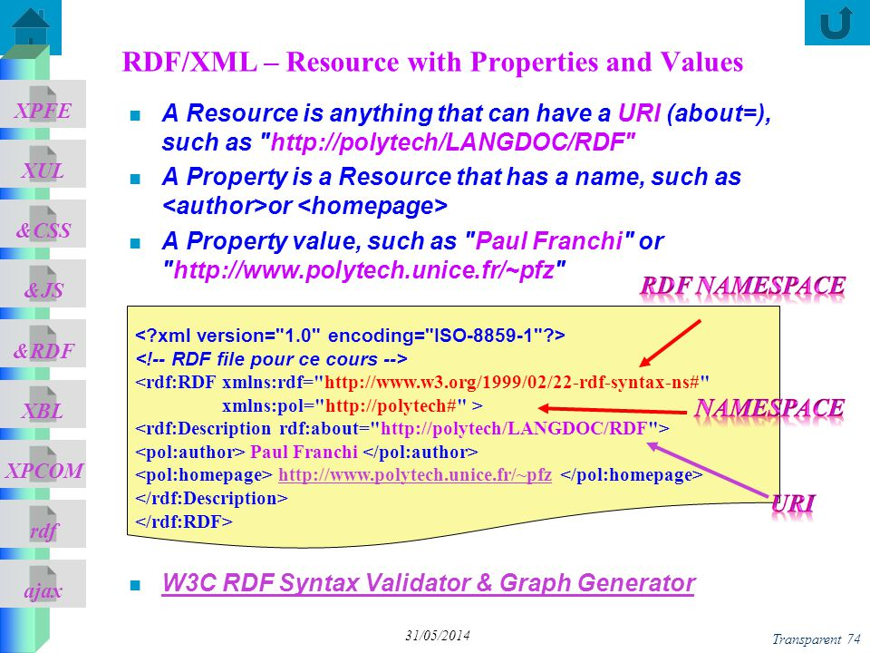 RDF/XML – Resource with Properties and Values