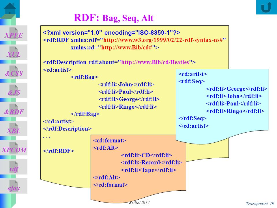 RDF: Bag, Seq, Alt < xml version= 1.0 encoding= ISO-8859-1 >