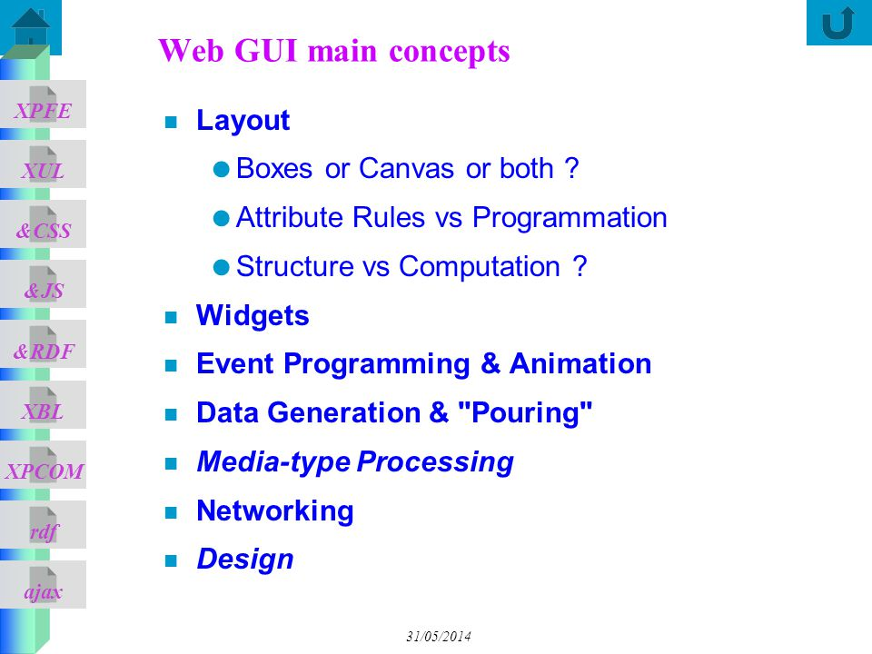 Web GUI main concepts Layout Boxes or Canvas or both