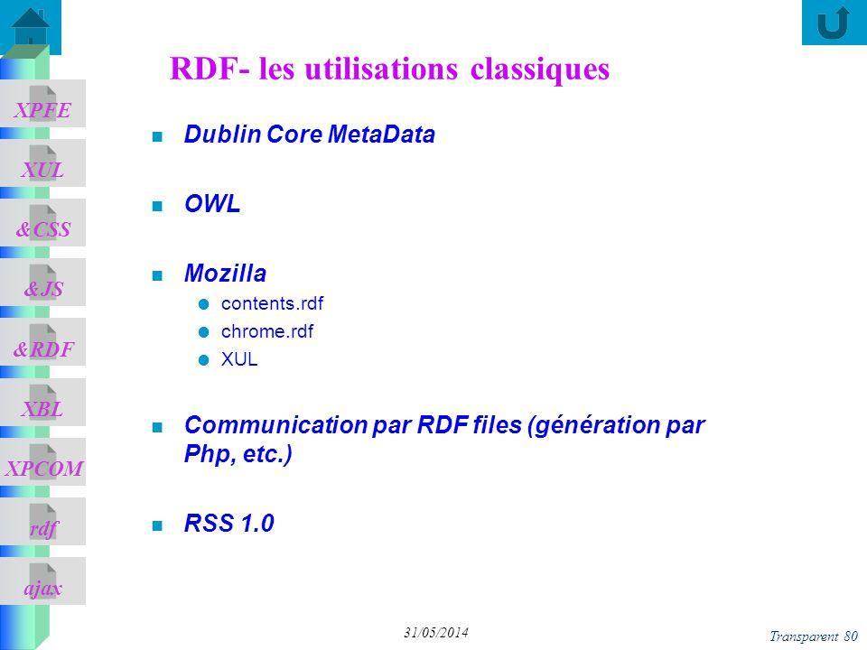 RDF- les utilisations classiques