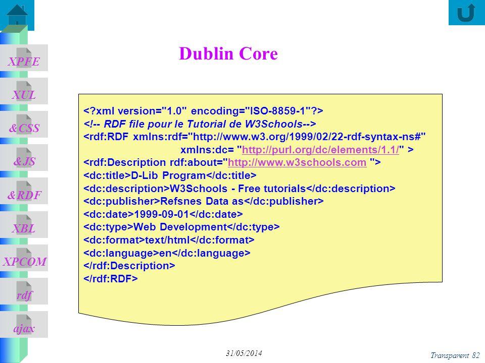 Dublin Core < xml version= 1.0 encoding= ISO-8859-1 >