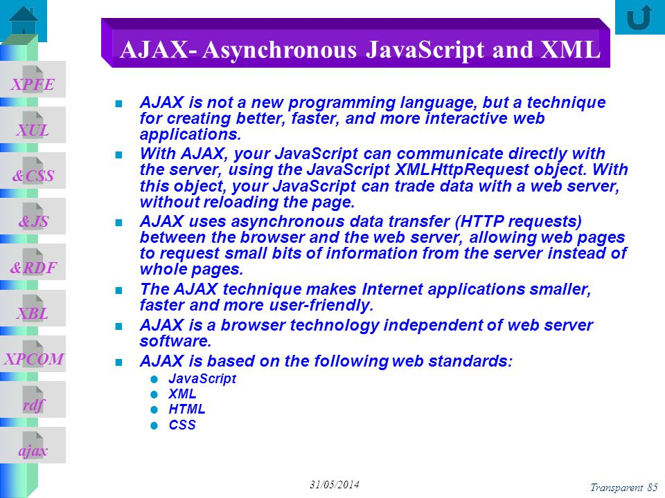AJAX- Asynchronous JavaScript and XML