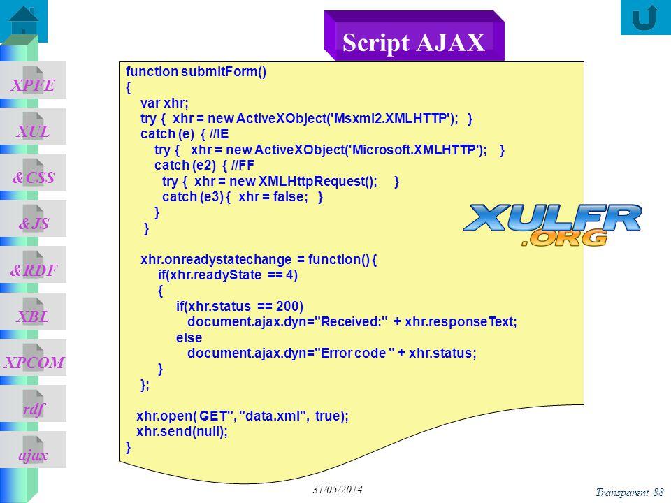 Script AJAX function submitForm() { var xhr;