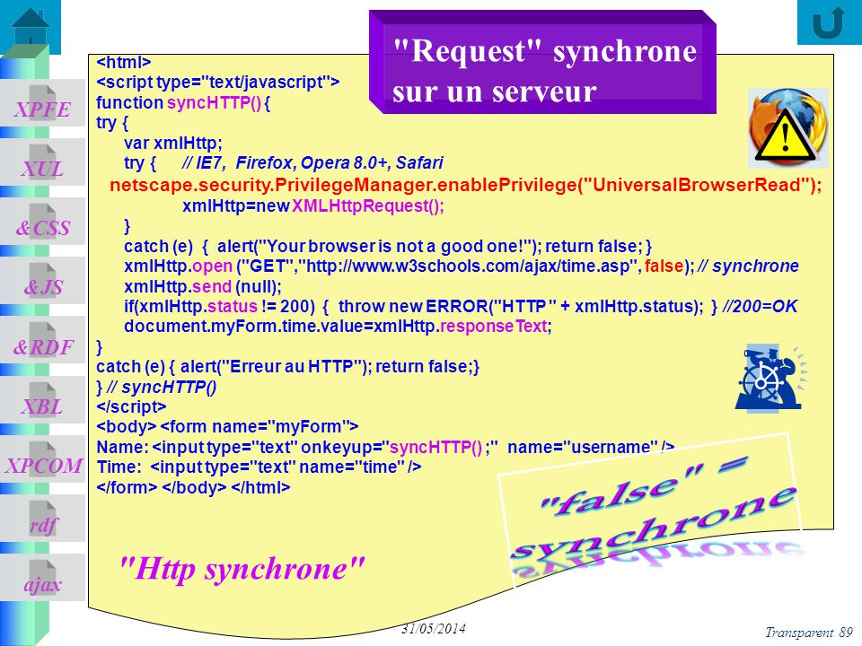 false = synchrone Request synchrone sur un serveur