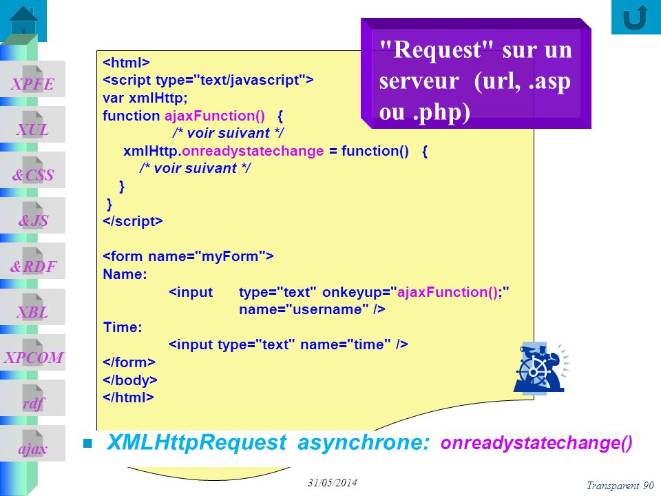 Request sur un serveur (url, .asp ou .php)