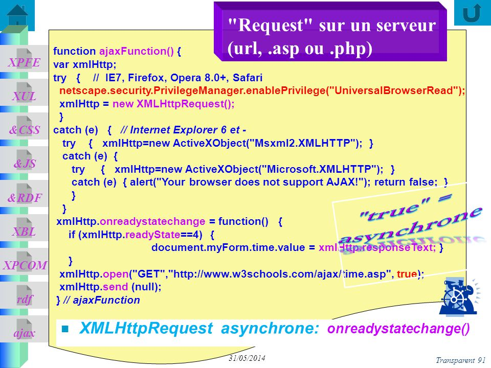 true = asynchrone Request sur un serveur (url, .asp ou .php)