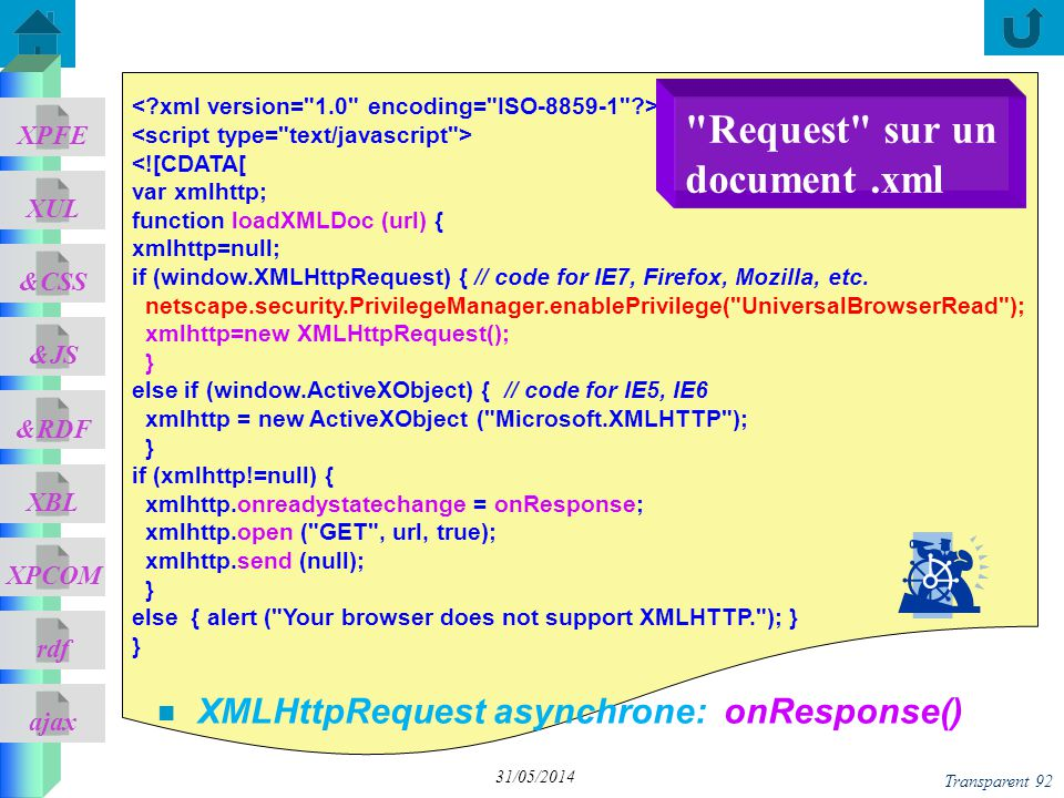 Request sur un document .xml
