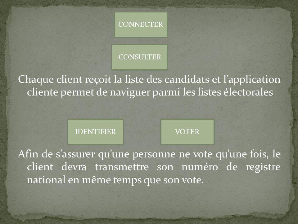 Chaque client reçoit la liste des candidats et l'application cliente permet de naviguer parmi les listes électorales Afin de s'assurer qu'une personne ne vote qu'une fois, le client devra transmettre son numéro de registre national en même temps que son vote.
