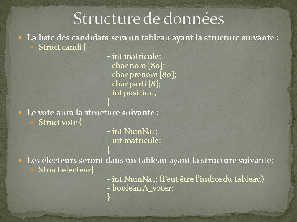 Structure de données La liste des candidats sera un tableau ayant la structure suivante : Struct candi {