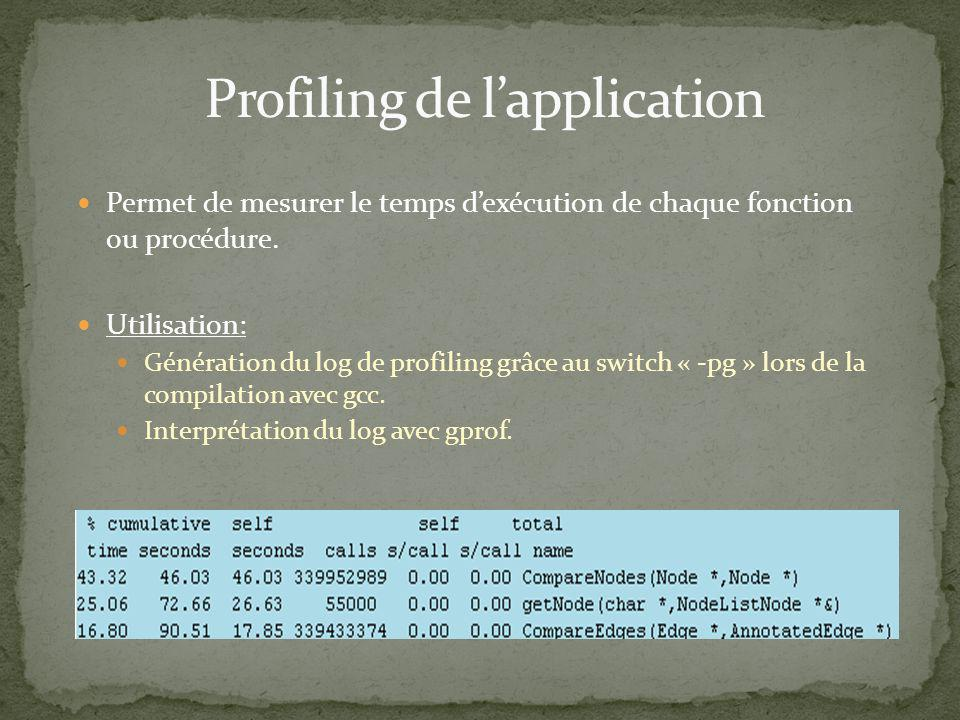 Profiling de l'application